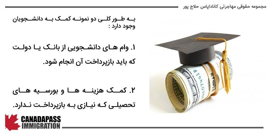 انواع کمک هزینه به دانشجویان