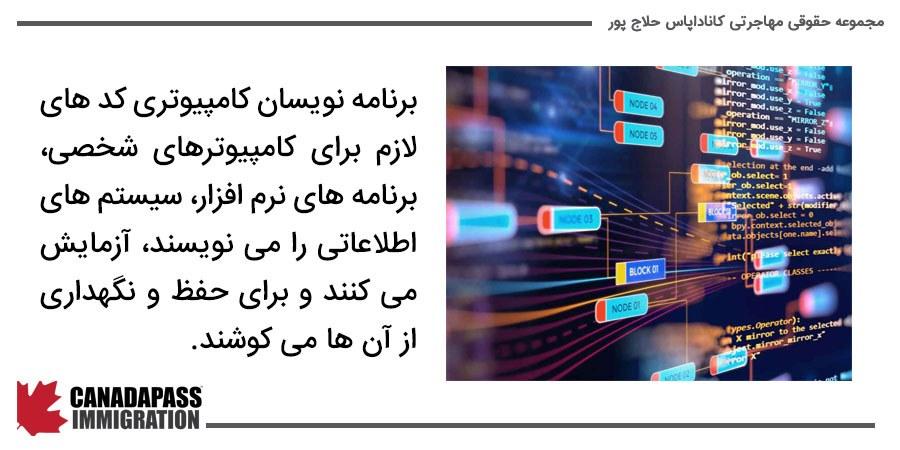 کدهای برنامه نویسی کامپیوتری