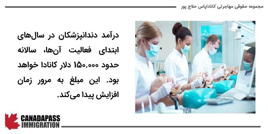 درآمد دندانپزشکان در کانادا