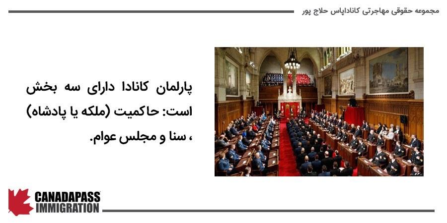 پارلمان کانادا