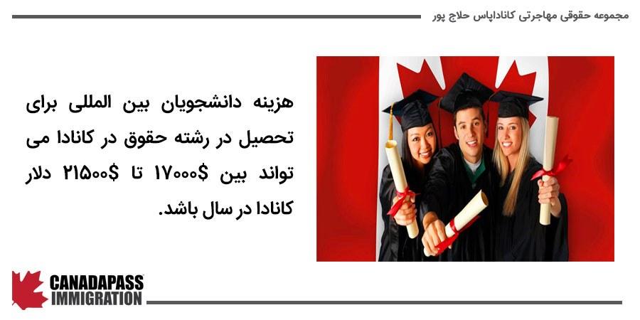 هزینه تخصیل برای دانشجویان بین المللی رشته حقوق در کانادا