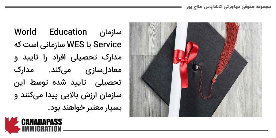 تعریف سازمان WES